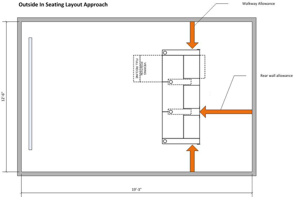 home theatre design layout. 1  Seating Placement Approach Home theater seating layout 5 key design and placement tips