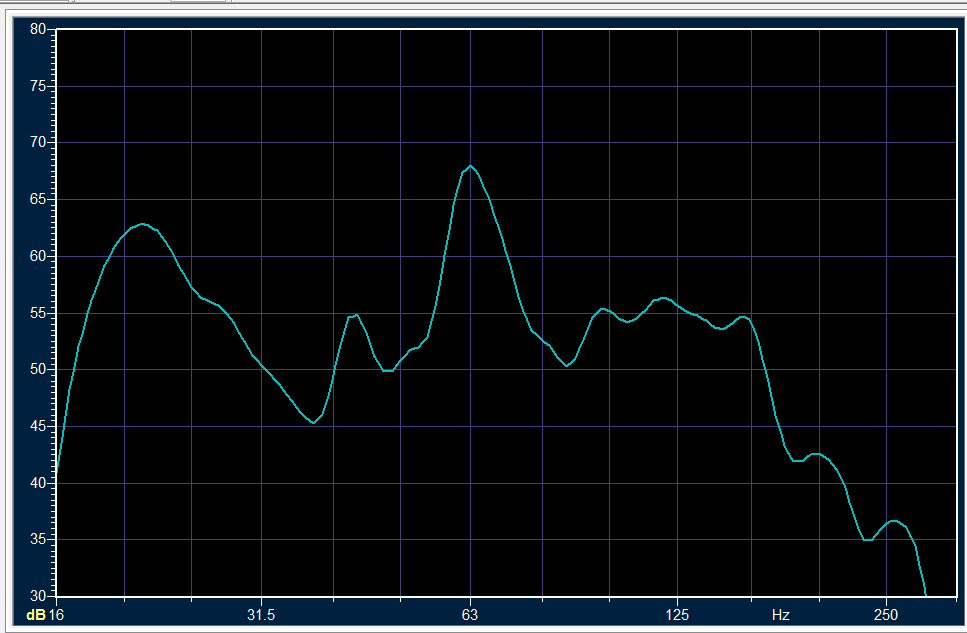 Frequency response before Audyssey XT32 or hand dialed parametric EQ
