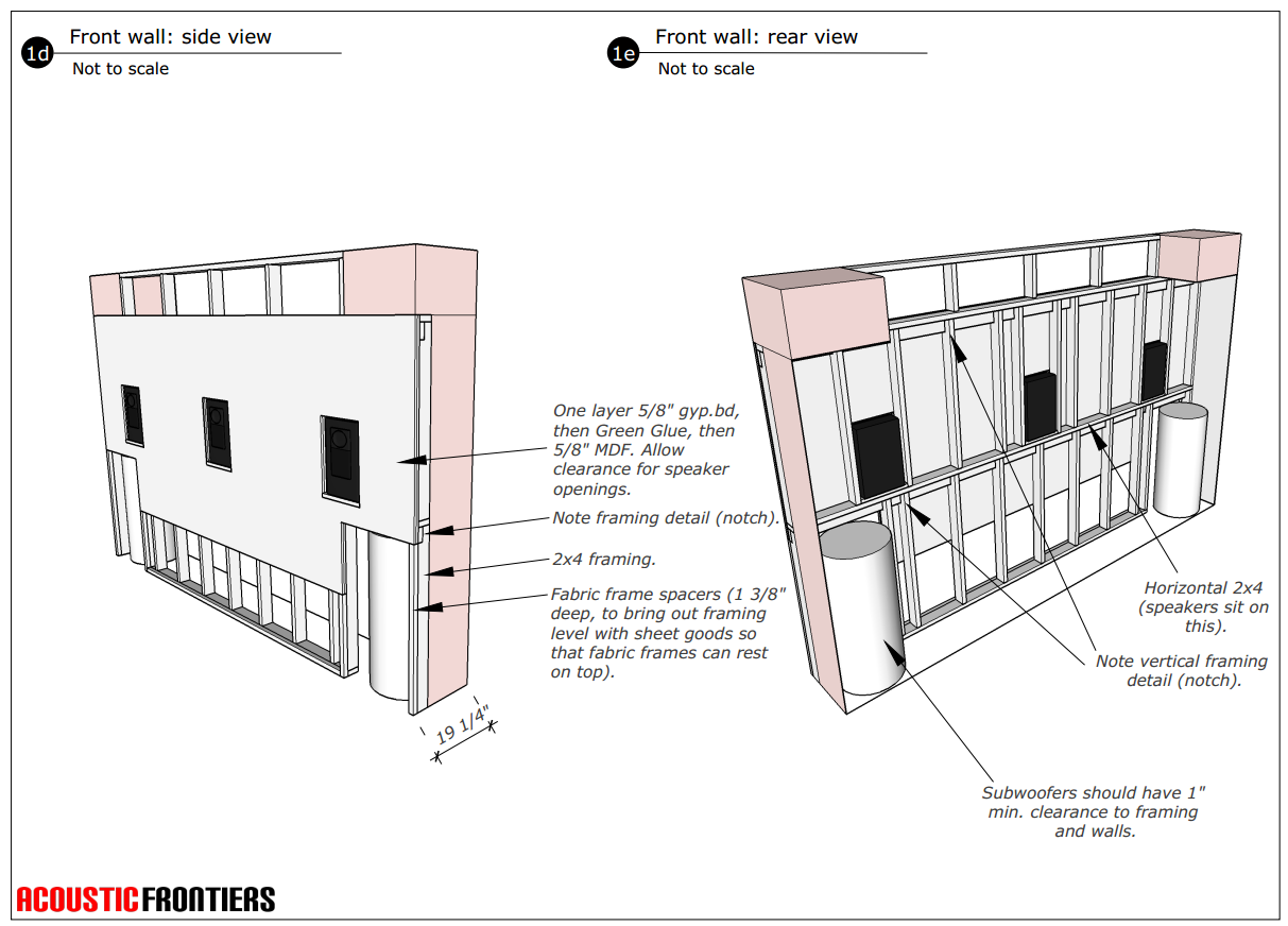 Screen Room Design Plans