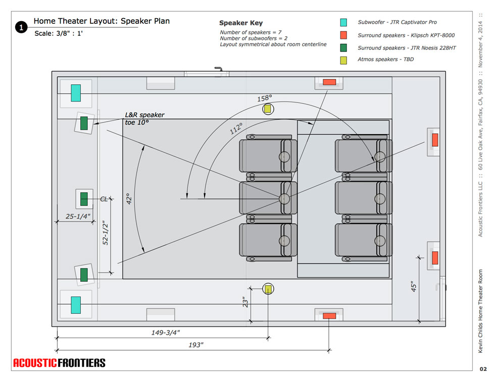 Childs_Layout another avs forum home theater of the month for acoustic frontiers abs wiring diagram at honlapkeszites.co